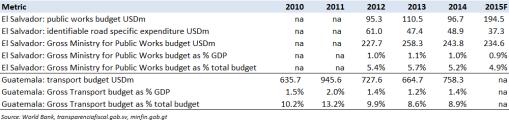 141212.budget_infra