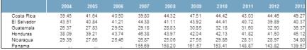 150225.Insurance_bankarization_figure2